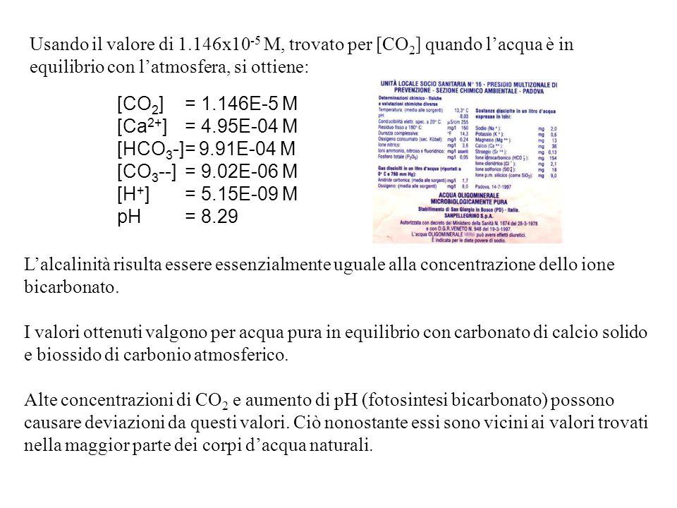 Usando il valore di 1.146x10-5 M, trovato per [CO2] quando l'acqua è in equilibrio con l'atmosfera, si ottiene: